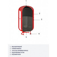 Расширительный бачок красный CIMM ERE CE 300 (820300)