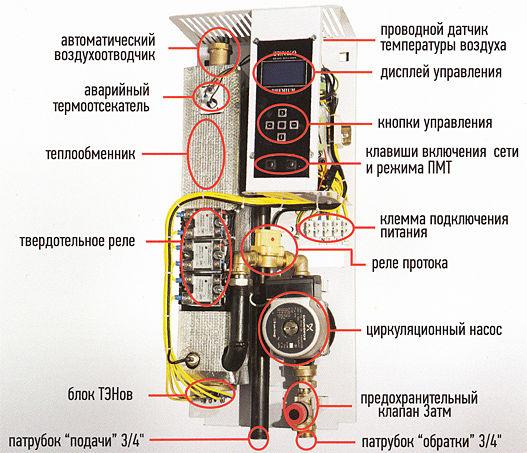 Котел Тенко - основные узлы - фото Холода Нет
