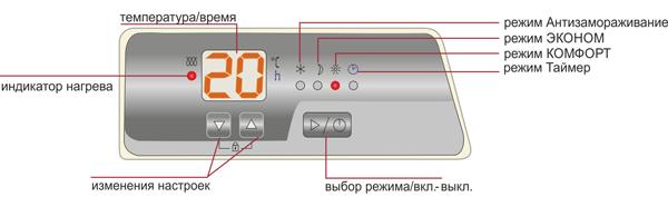 LED дисплей конвектора ЭВНА - режимы работы и настройка